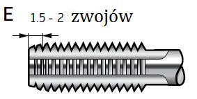 gwintowniki