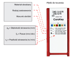 obrobka32