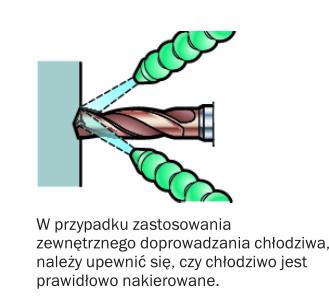 zewnętrzne-chlodzenie